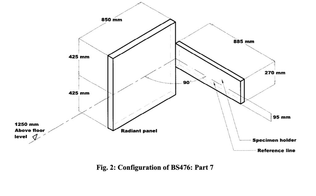 polycarbonate configuration : figure 2
