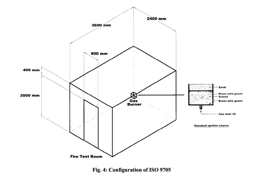 polycarbonate configuration : figure 4