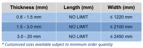 thickness length width of polycarbonate