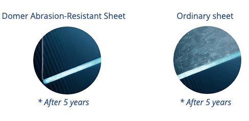 durability comparison between polycarbonate sheets