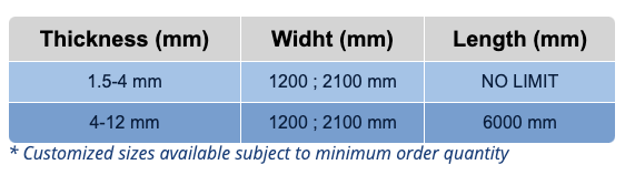1200 ; 2100 mm